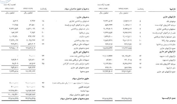 مجمع گل گهر سود سهام گل گهر سهامداران گل گهر تحلیل گل گهر تحلیل بنیادی گل گهر