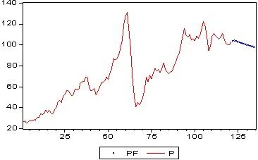 مجمع شبندر سود سهام شبندر تحلیل شبندر تحلیل بازار سهام