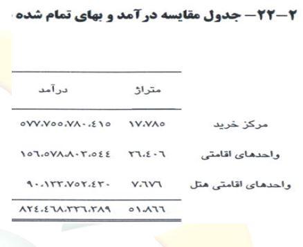 سهام پدیده کیش خرید سهام پدیده شاندیز بیوگرافی محسن پهلوان مقدم