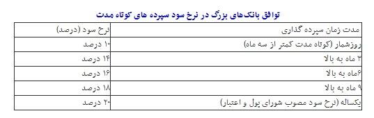 وضعیت بانک پارسیان سود سهام بانک پارسیان اخبار بانک پارسیان