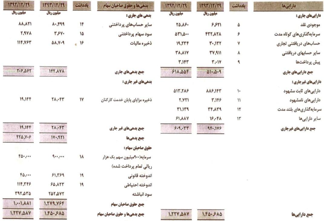 مجمع بورس تهران تحلیل بورس اخبار بورس