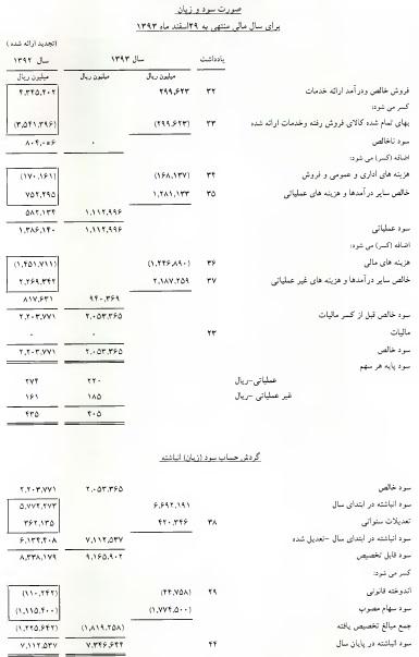 مجمع گروه بهمن
