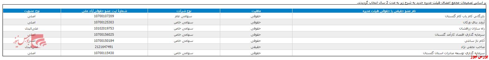 تصمیمات مجمع شستان+بورس نیوز