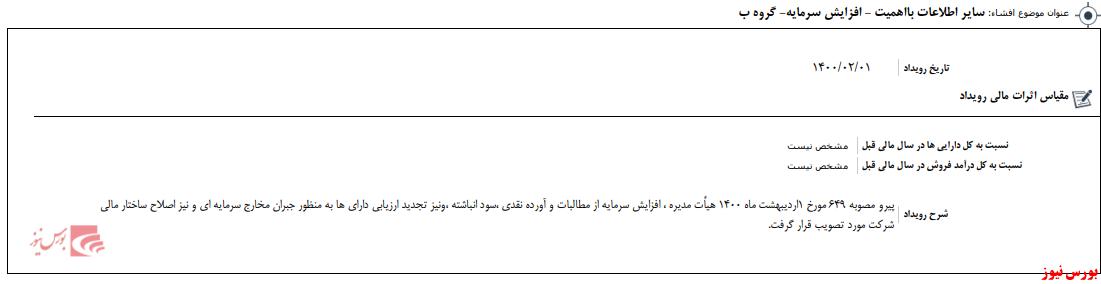 اطلاع رسانی سهرمز+بورس نیوز